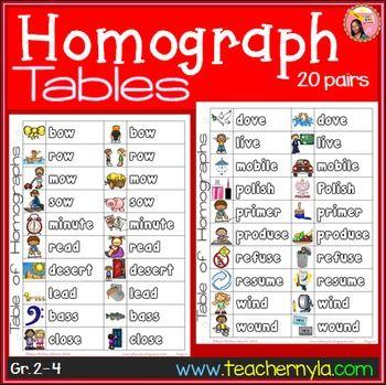 Homograph List Table Teaching Printables Games And