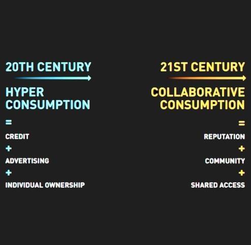20th ---> 21st Century