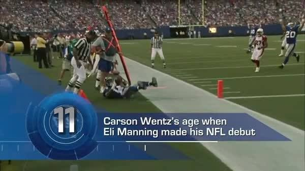 35: Odell Beckham Jr's career receiving TDs  11: Carson Wentz's age when Eli Manning made NFL debut  NFL Now Numbers: #TNF Edition