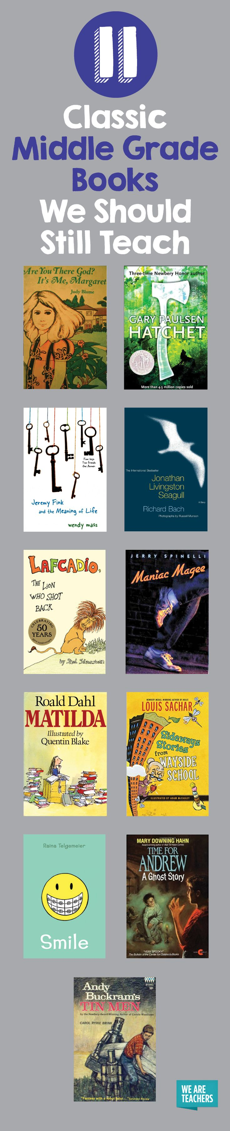 That new YA franchise is all the rage, but these classic middle grade books will never go out of style. Keep teaching (and reading) these favorites.