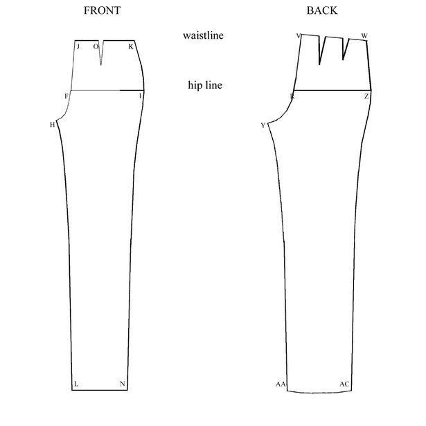 """Here I present detailed, step-by-step instructions for preparing a custom-fitted trouser block for women.  As in my earlier techniques, you will need a ruler about a meter long, a smaller ruler, a sharp pencil, and a French curve (or dinner plate!)."""