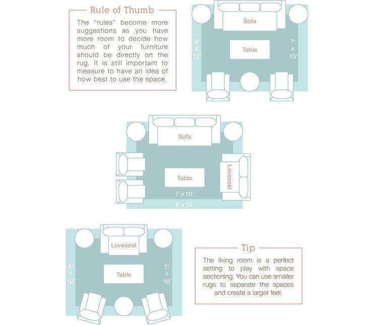 Best 25+ Rug Size Guide Ideas On Pinterest