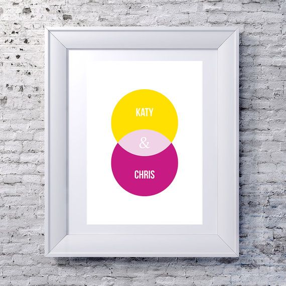 PERSONALISED venn diagram love art print, names poster, valentines gift, engagement, anniversary, couple, boyfriend, girlfriend, present