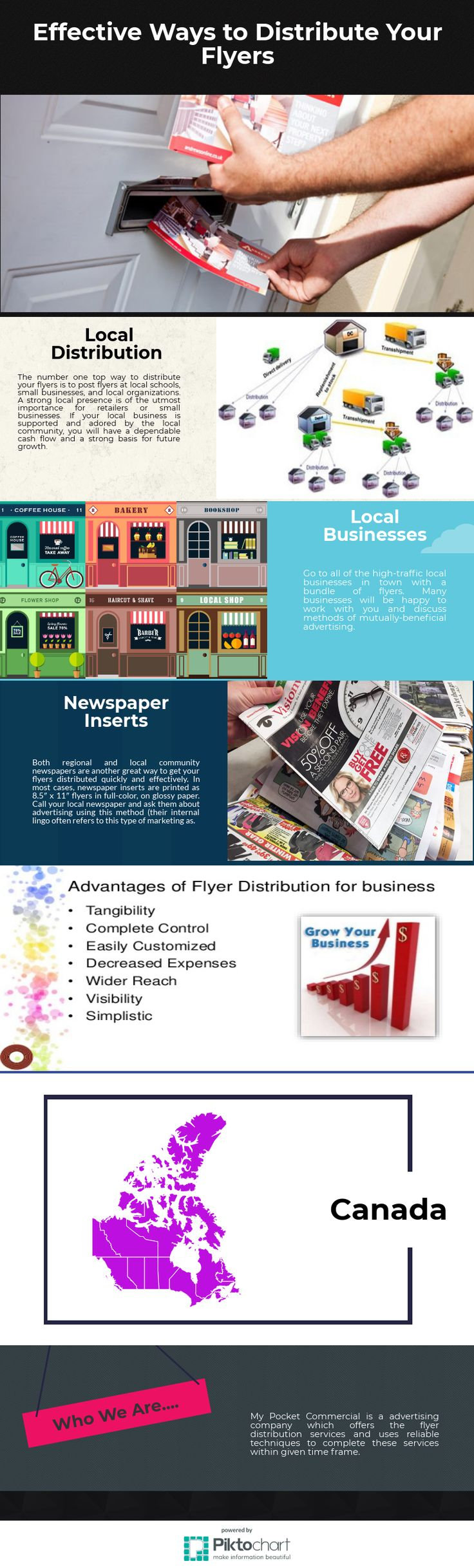 Here we have discussed about the tips to distribute your flyers and its ways which will provide the help to promote your business and increase the customer attention.