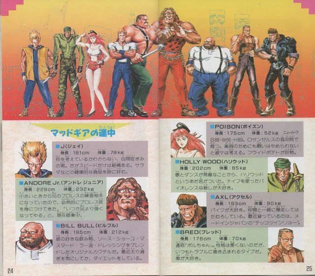Final Fight Snes Jpn Manual Scans In 2020 Fight Finals Street Fighter