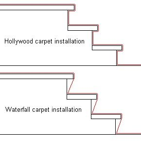 Stair carpet installation styles pro tips pinterest for Waterfall installation