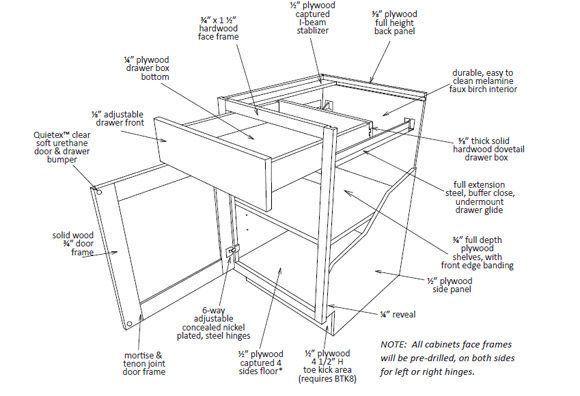 Cliq Studios Cabinet Construction