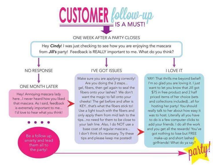 376 best Direct Sales Tips images on Pinterest Business ideas - follow sales
