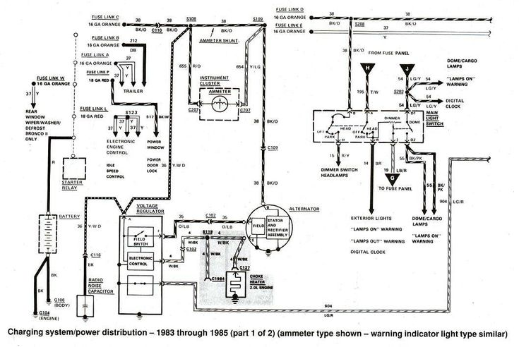 1985 Ford Bronco Fuse Box | schematic and wiring diagram