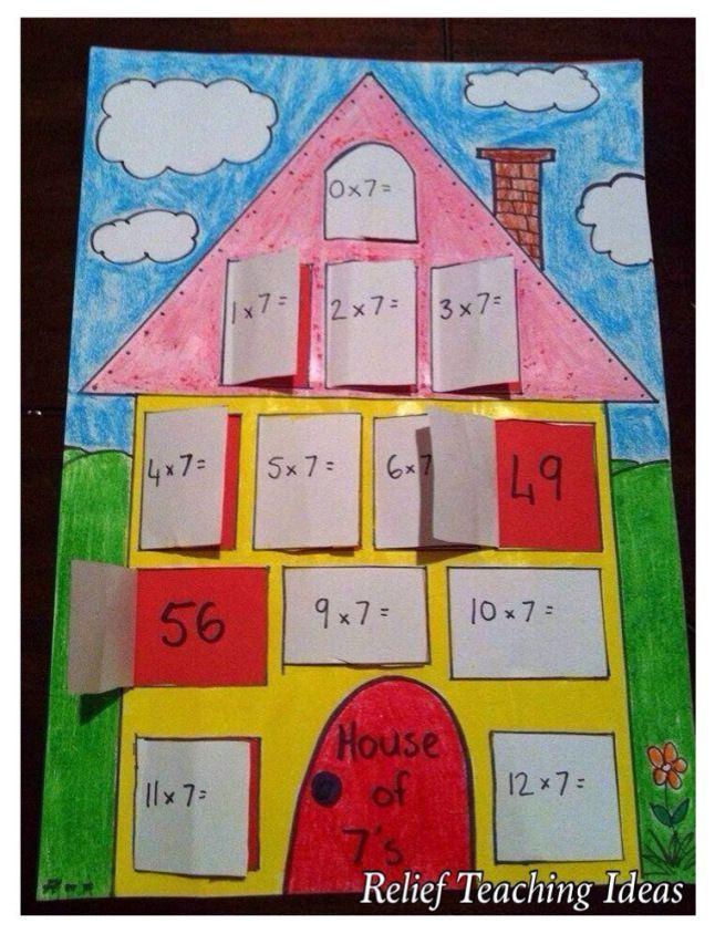 Math Art Worksheets : Best multiplication images on pinterest rd grade