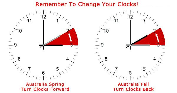 Australia change clocks for 2015 daylight saving time