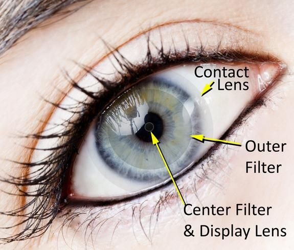 Contact lenses that help enhance normal vision with megapixel 3D panoramic images are being designed by scientists using military funding.