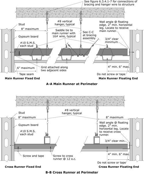 Gypsum Board Ceiling Details 23 best Construction-O...