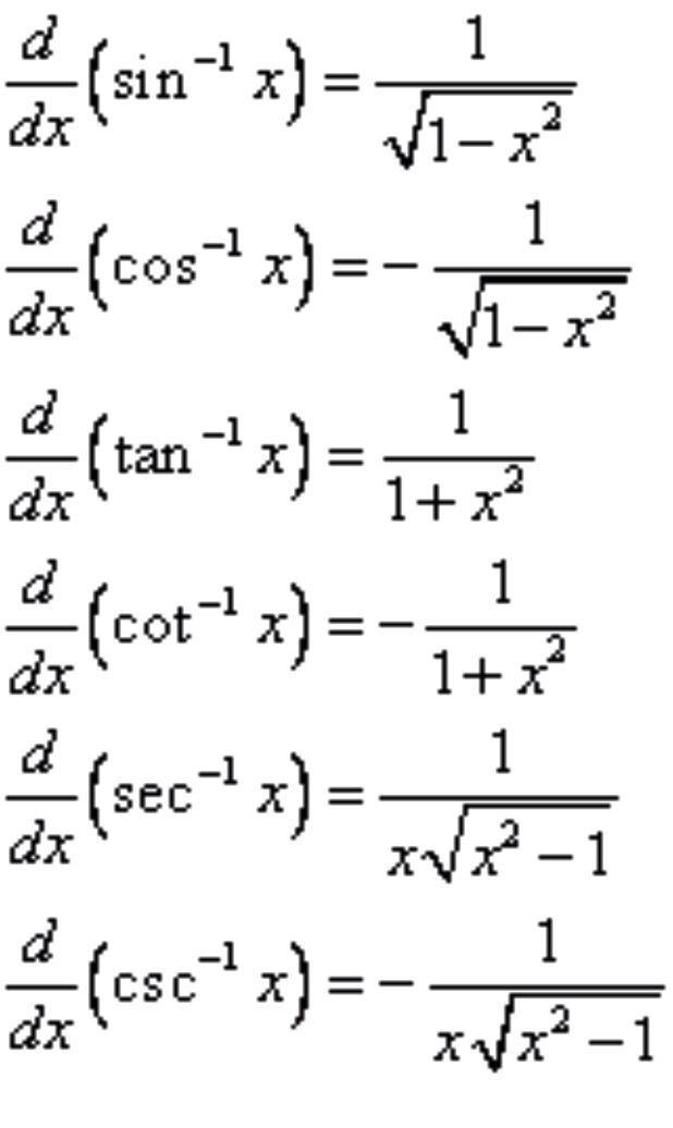 Derivatives Of Inverse Trig Functions Mathtricks With Images