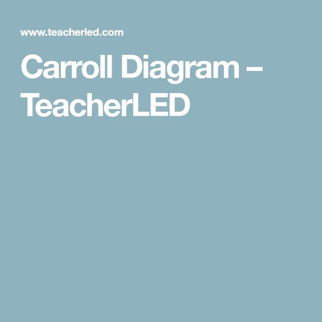 Carroll Diagram – TeacherLED