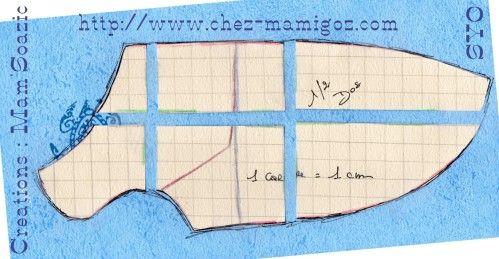 Patrons gratuits de manteaux pour Chiwawa et Toys - Chez Mamigoz