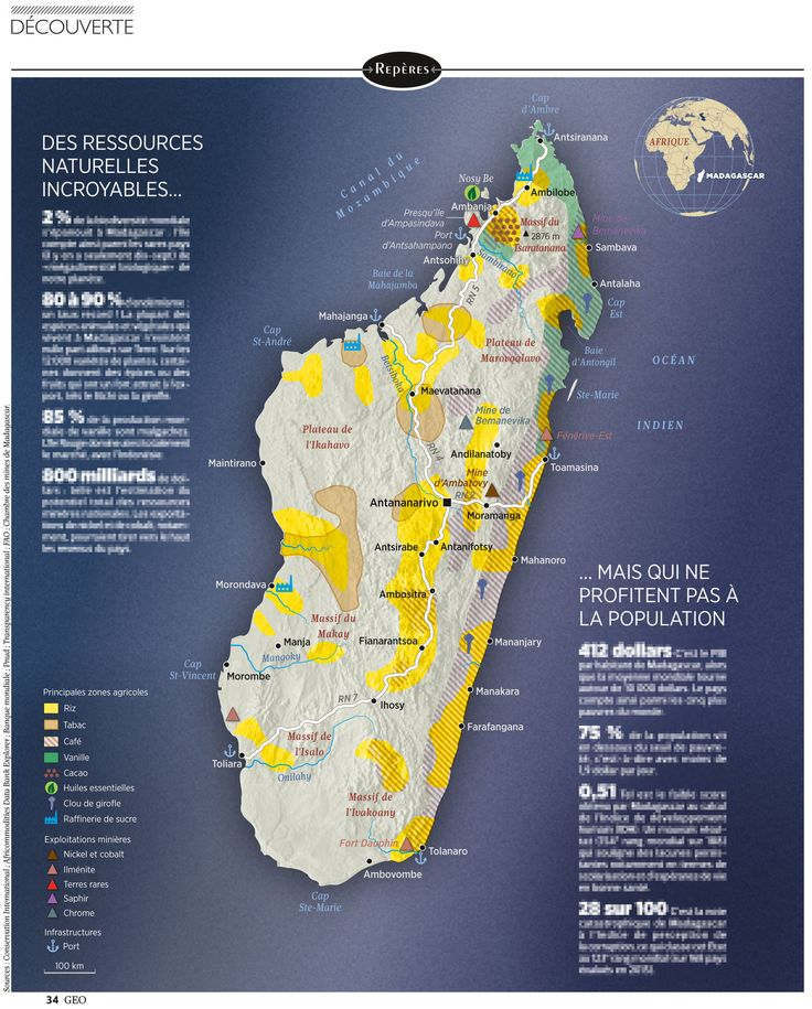 Madagascar. Map created by Hugues Piolet for GEO Magazine.
