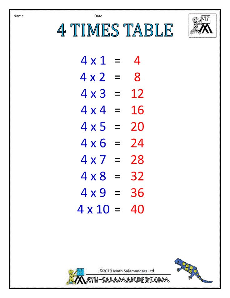 4 times table times table color 4 times table b w for Table 6 trick
