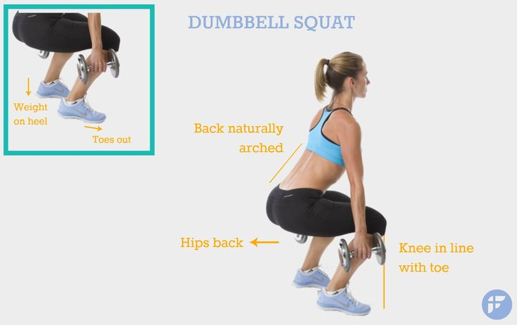 A Complete Beginners Guide on How to Properly Do a Squat ...