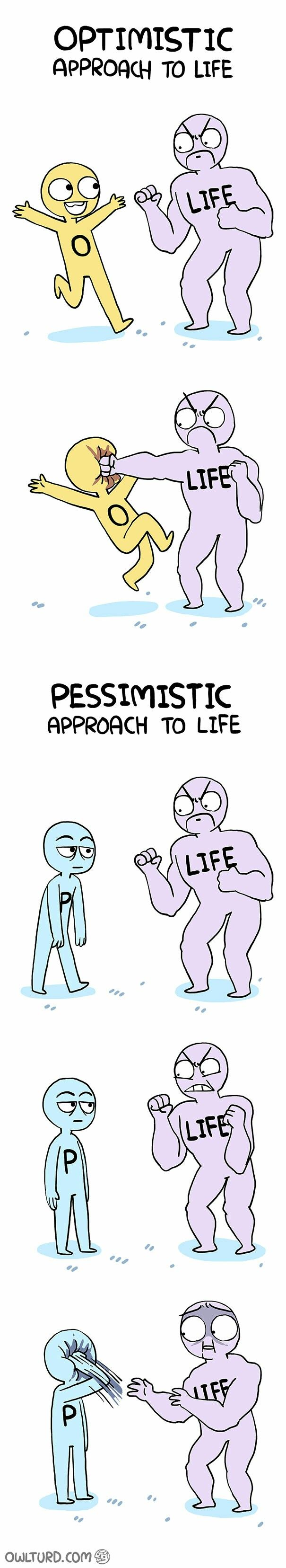 Optimism vs. Pessimism