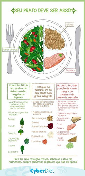 Meta da vida: comer de forma saudável! http://maisequilibrio.com.br/saude/alimentacao-balanceada-5-1-4-473.html