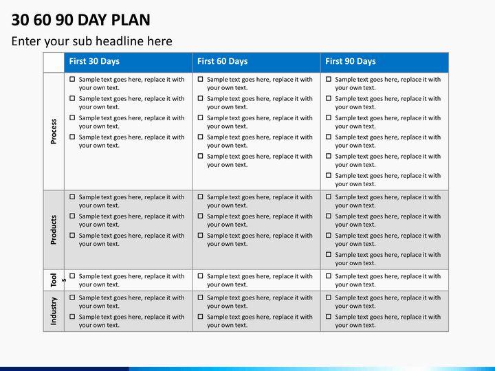 30 60 90 Plan Templates Unique 30 60 90 Day Plan Powerpoint