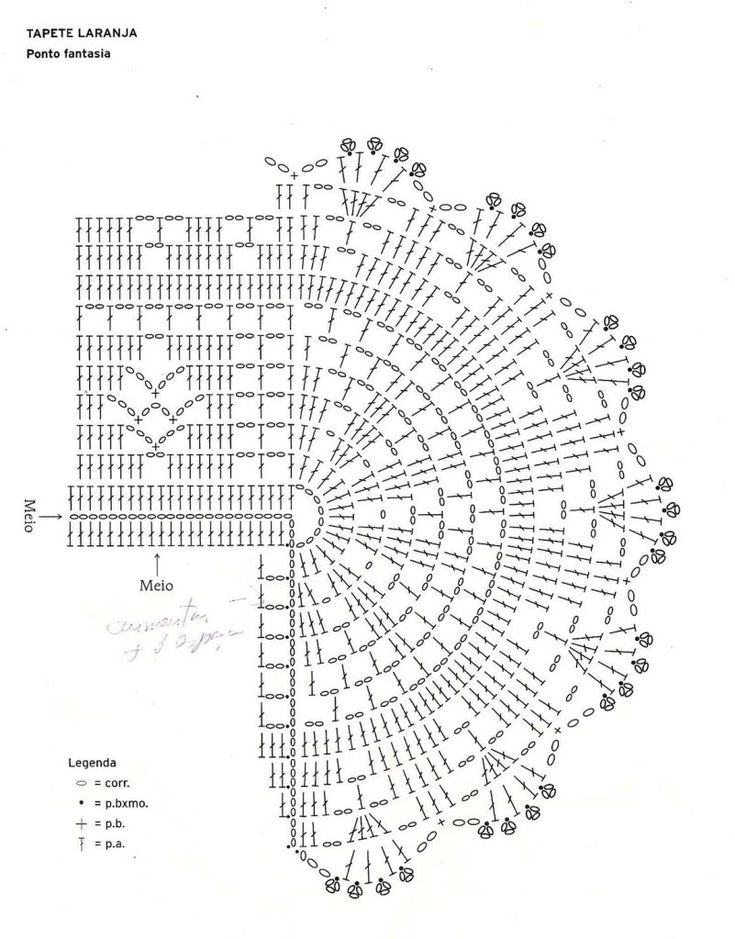 Gráfico - Tapete de barbante em crochê/ crochet rug
