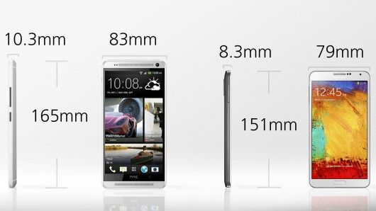 The One max makes a huge phone look not-so huge  #HTC One Max versus Samsung Note 3
