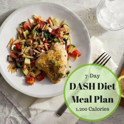 7-Day DASH Diet Menu – EatingWell.com #diabetesreverse