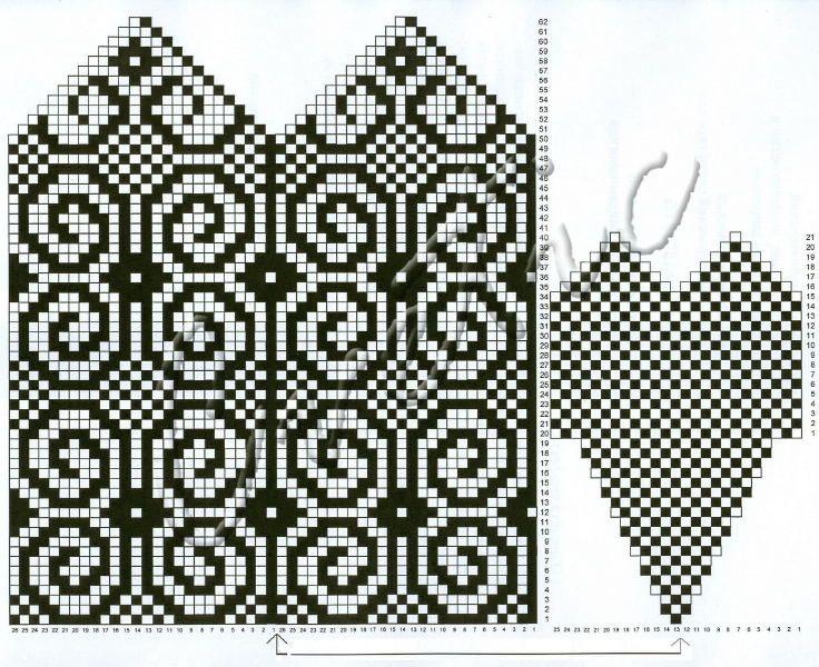 Nordic Glove Chart | Swirls