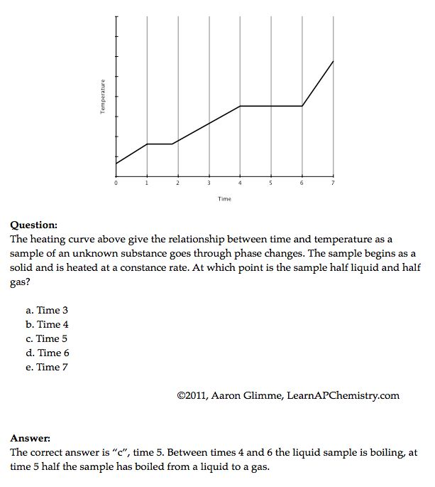 heating curve question – Heating Curves Worksheet