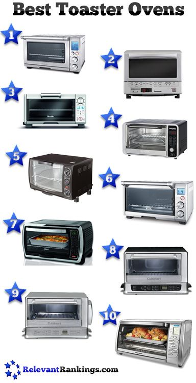 The top 10 best toaster ovens as rated by RelevantRankings.com