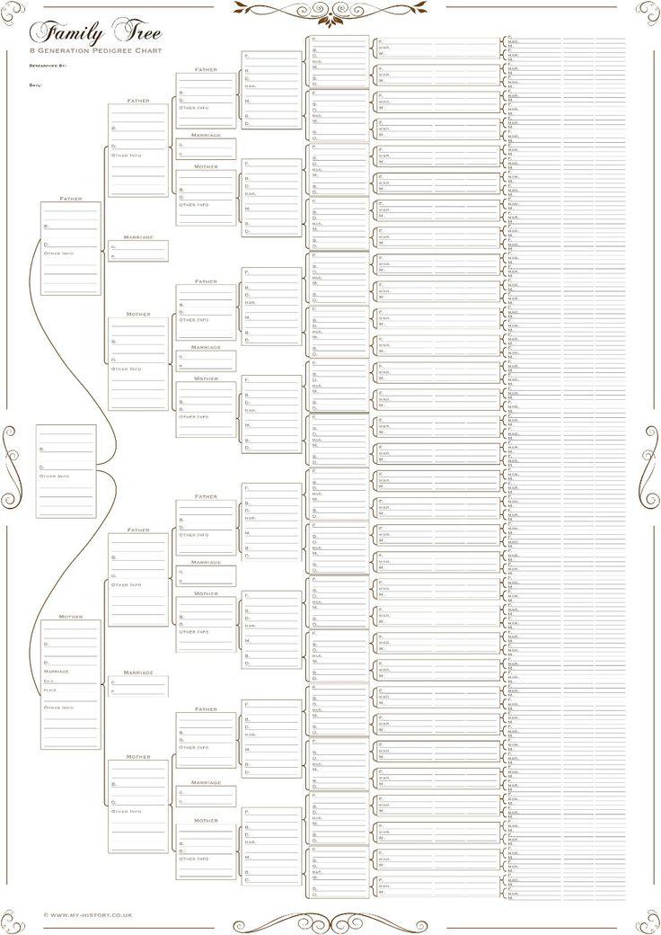 131 best Family Tree images on Pinterest Family tree chart, Family