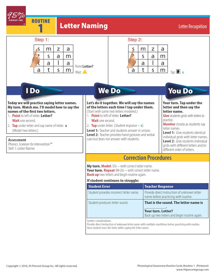 Phonological Awareness Routine Cards - Routine 1