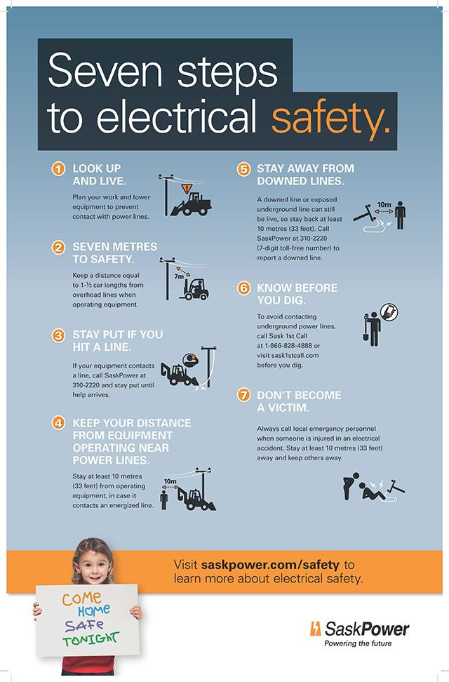 Seven Steps To Electrical Safety Electrical Services