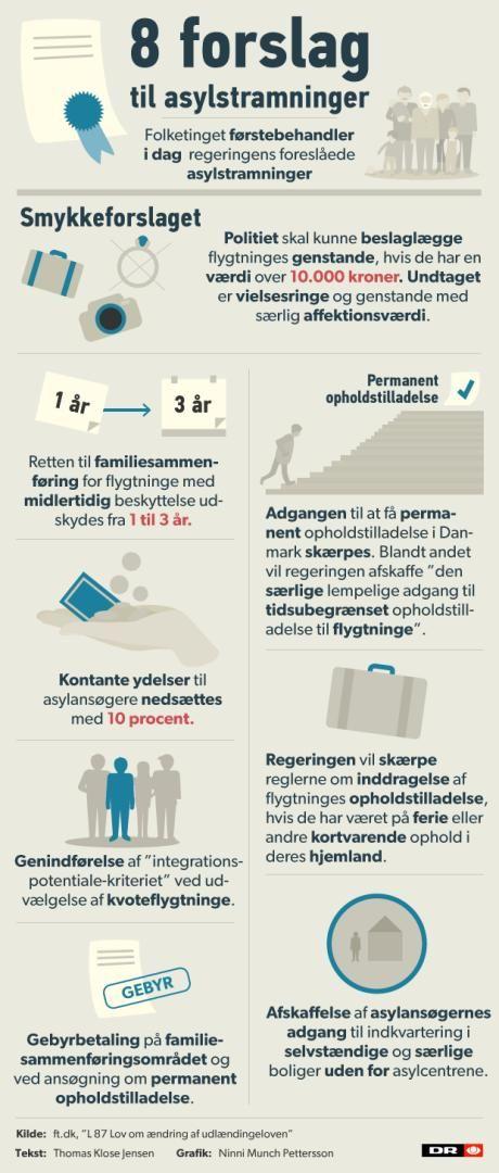 Trods løfte om straksopbremsning: Danmark tager større andel af EUs asylansøgere | Politik | DR