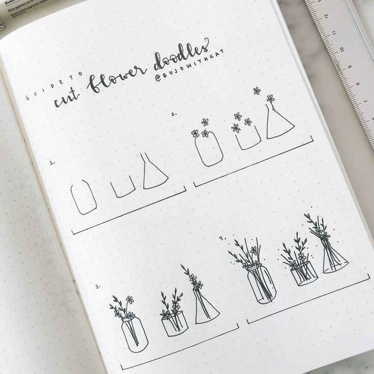 dieser beitrag wird noch lange auf sich warten lassen wie zeichnet man schnittblumen. Black Bedroom Furniture Sets. Home Design Ideas