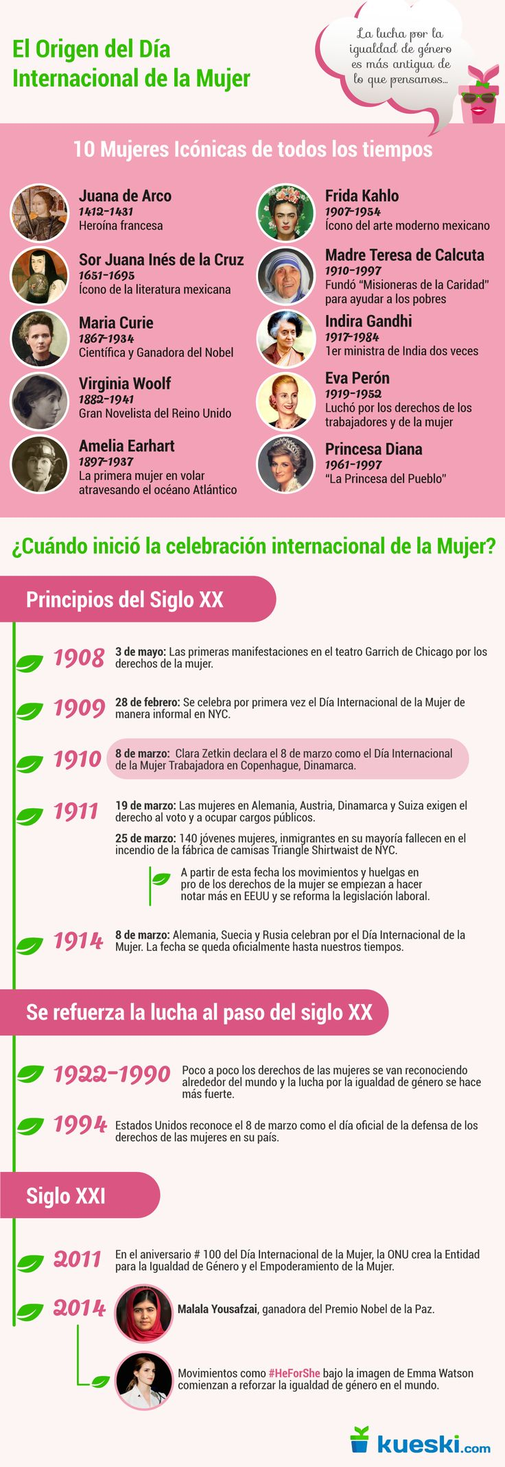 Día Internacional de la #Mujer. Conoce aquí el origen de este día:   http://blog.kueski.com/temporada/dia-internacional-de-la-mujer-infographic/
