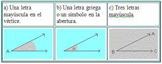 Geometria y Trigonometria: Partes de un Triangulo