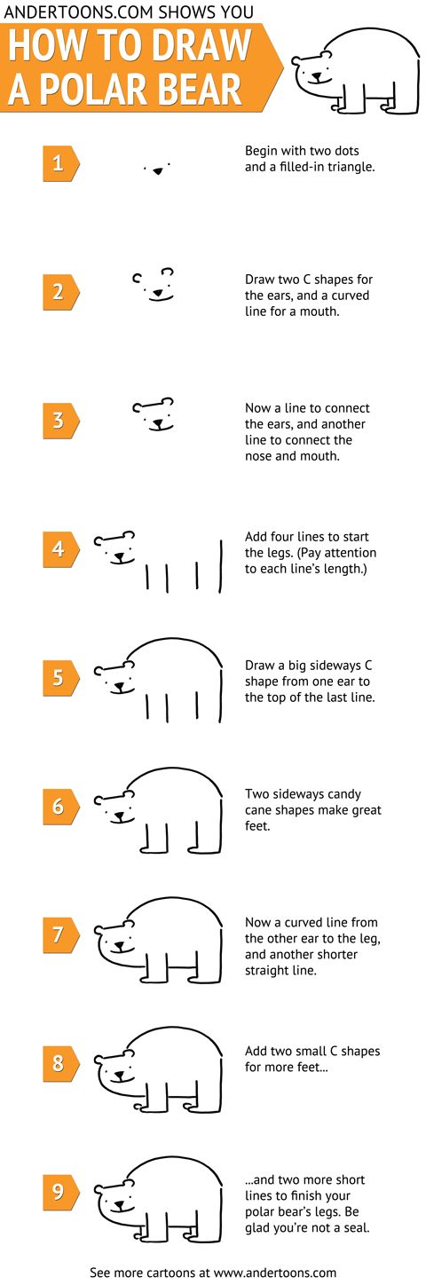 How to draw a cartoon polar bear. Students could use this as an oral language activity with a partner. Give the instructions of how to draw the animal, without identifying it. Can the other student guess the animal from the instructions given.