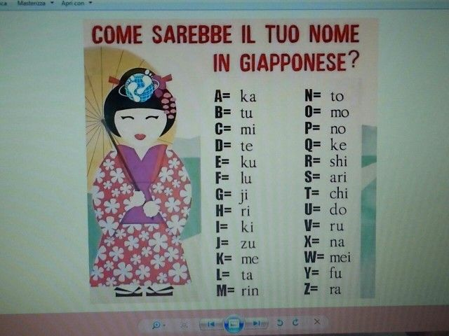 Il nome giapponese....