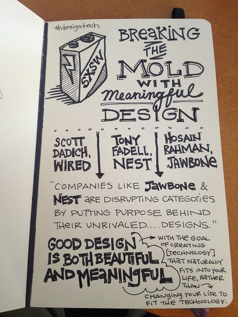 SXSW 2013 #Sketchnotes by soupiset, via Flickr