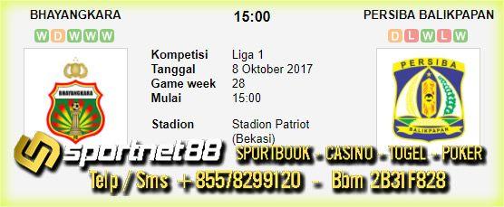 Prediksi Skor Bola Bhayangkara vs Persiba Balikpapan 8 Okt 2017 Liga 1 di Stadion Patriot (Bekasi) pada hari Minggu jam 15:00