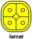 15-09__Day Sign: Lamat (South) Lamat - (Pronounced: lah - maht) Key meaning: opposition, risk and daring.      Star-seed     Mind of Light   ...
