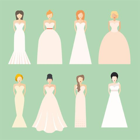 A-Linie, Meerjungfrau oder doch klassisch schmal? Findet heraus, welches Brautkleid am ehesten zu euch passen würde