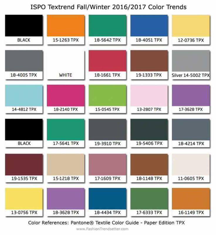Paleta de cores da tendência Outono-Inverno 2016 e 2017 de acordo com a Pantone