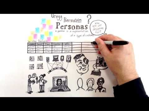 11 videos walking through creating user personas. Very helpful in understanding what to do.