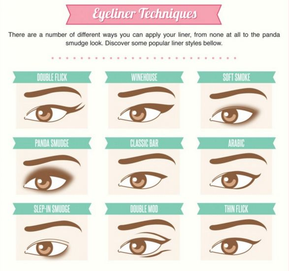 6. Brush up the names of the most popular eyeliner techniques.