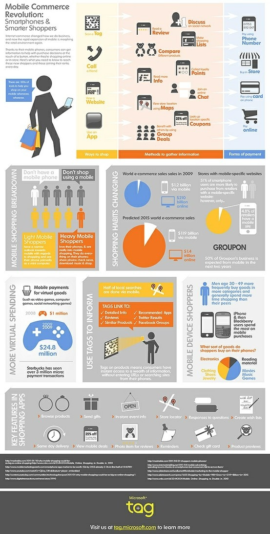 Infographic 08