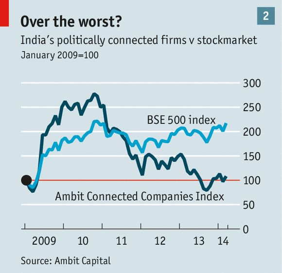 Fighting corruption in India: A bad boom   The Economist